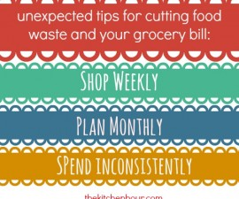 shop weekly plan monthly
