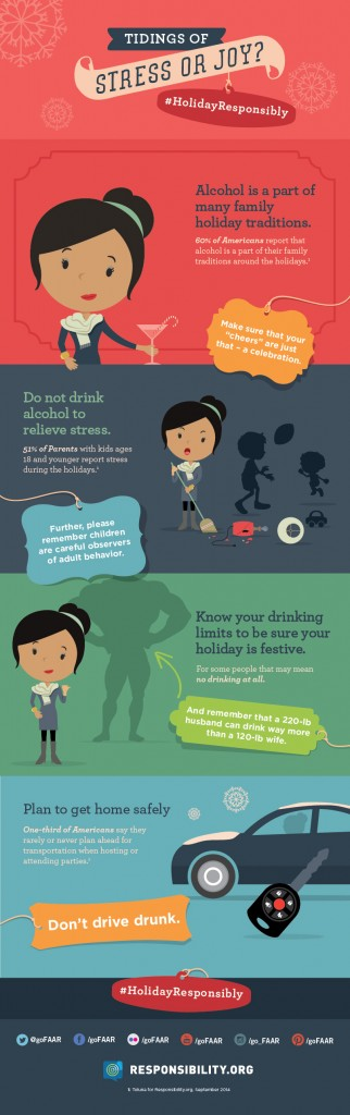 Holiday Infographic 2014 FINAL